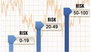 Risk Score large logo